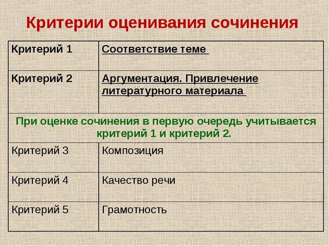 Критерии оценивания сочинения Критерий 1Соответствие теме Критерий 2Аргуме...
