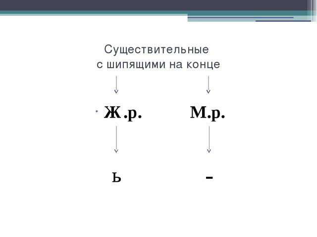 Существительные с шипящими на конце Ж.р. М.р. ь -