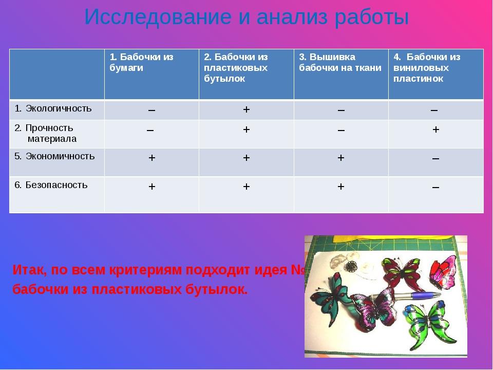 Исследование и анализ работы Итак, по всем критериям подходит идея №2 – бабоч...