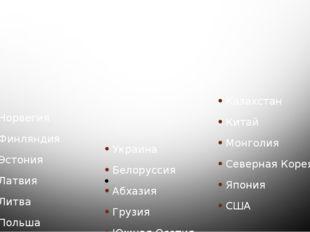 Наши соседи Норвегия Финляндия Эстония Латвия Литва Польша Украина Белоруссия