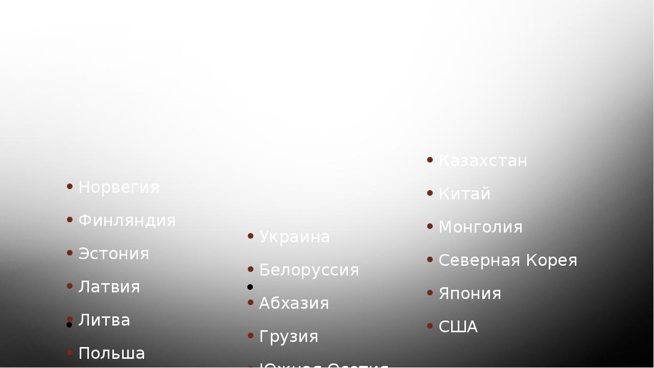 Наши соседи Норвегия Финляндия Эстония Латвия Литва Польша Украина Белоруссия...