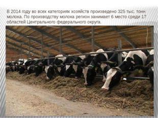 В 2014 году во всех категориях хозяйств произведено 325 тыс. тонн молока. По