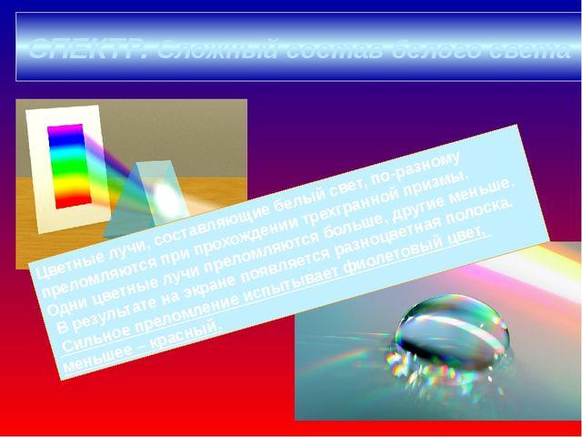 СПЕКТР. Сложный состав белого света Цветные лучи, составляющие белый свет, по...