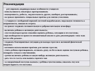 Рекомендации регулироватьиндивидуальные особенности учащихся: -импульсивность