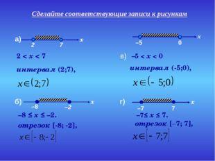 интервал (2;7), 2 < x < 7 отрезок [-8; -2], –8 ≤ x ≤ –2. в) интервал (-5;0),