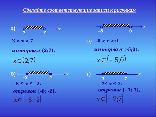 интервал (2;7), 2 < x < 7 отрезок [-8; -2], –8 ≤ x ≤ –2. в) интервал (-5;0),...