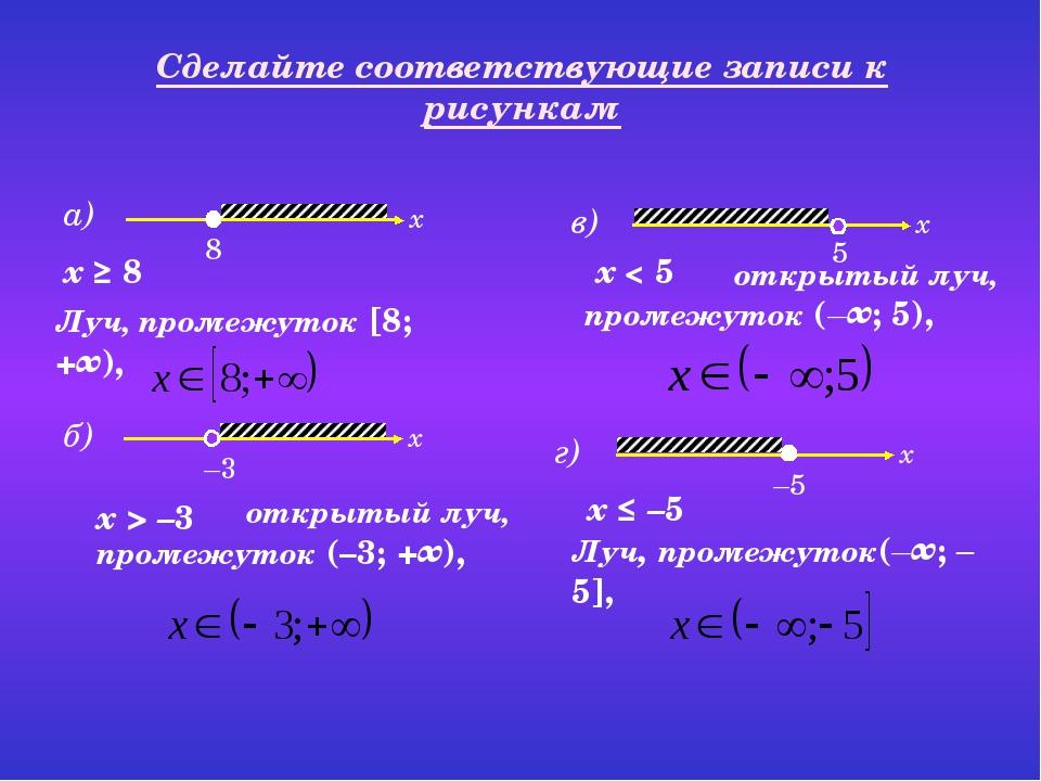 а) Сделайте соответствующие записи к рисункам Луч, промежуток [8; +∞), x ≥ 8...