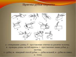Приемы рубки кирпича а - отмеривание длины; б - проставление отметки на рукоя