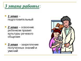 3 этапа работы: 1 этап – подготовительный 2 этап – освоение ребенком правил к