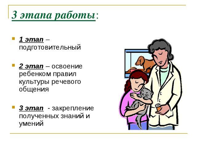 3 этапа работы: 1 этап – подготовительный 2 этап – освоение ребенком правил к...