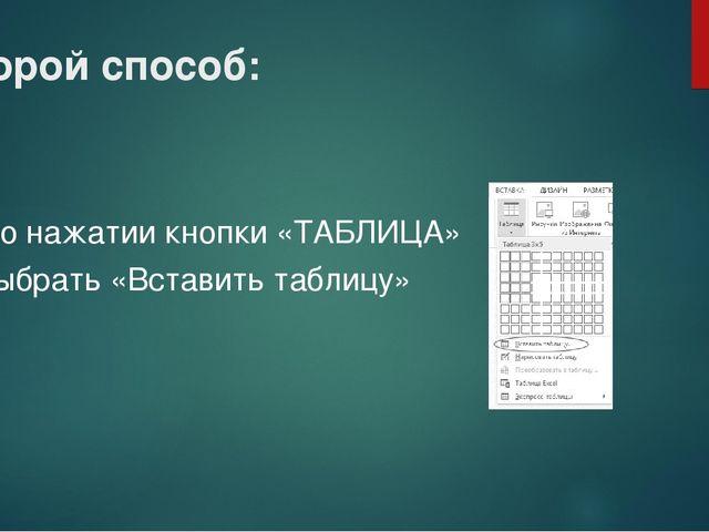 Второй способ: По нажатии кнопки «ТАБЛИЦА» выбрать «Вставить таблицу»