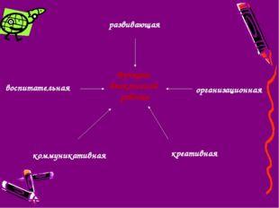 развивающая Функции внеклассной работы организационная креативная коммуникати