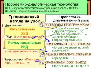 Традиционный взгляд на урок 1. Дом.задание: «Перескажи…» 2. Тема: «Сегодня м