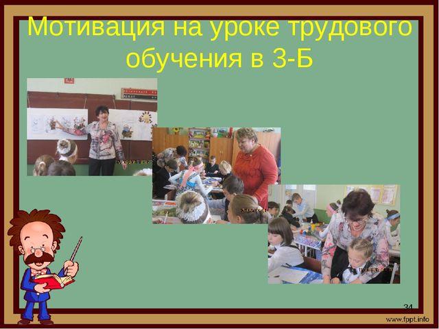 Мотивация на уроке трудового обучения в 3-Б *