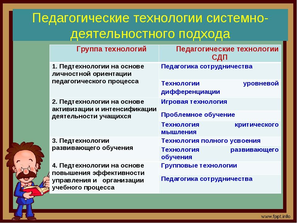 Педагогические технологии системно-деятельностного подхода Группа технологий...