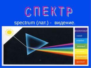 красный оранжевый желтый зеленый голубой синий фиолетовый spectrum (лат.) - в