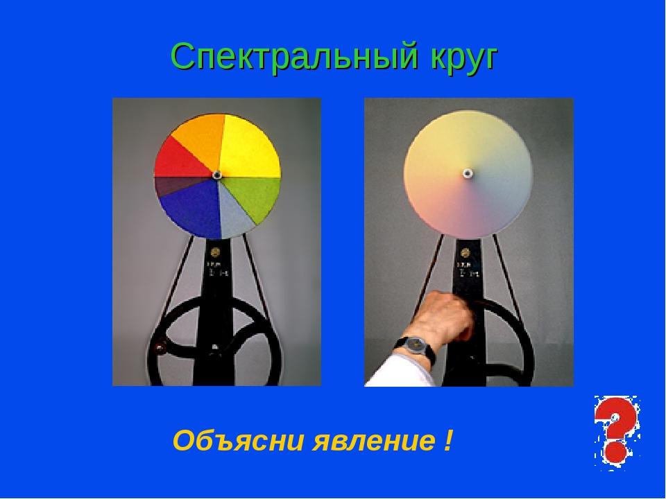 Спектральный круг Объясни явление !