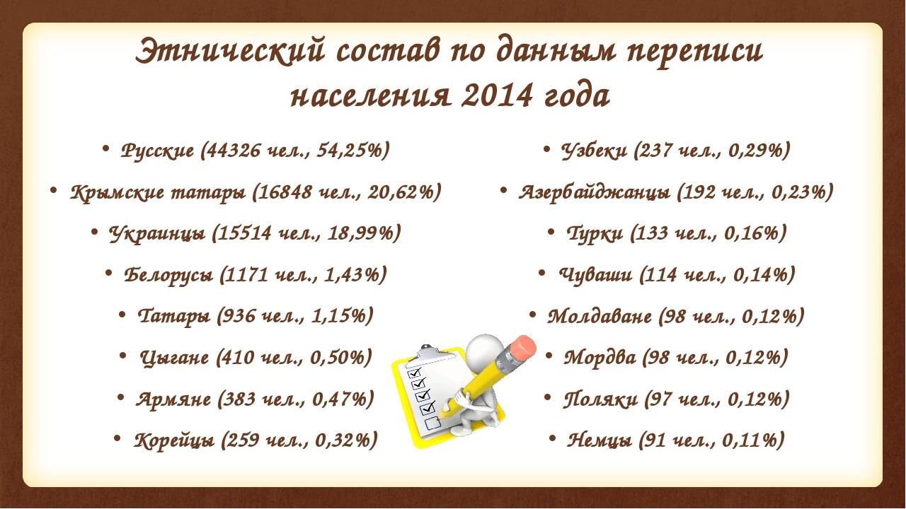 Этнический состав по данным переписи населения2014года Русские (44326 чел.,...