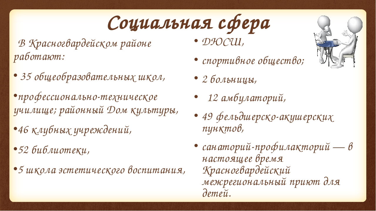 Социальная сфера В Красногвардейском районе работают: 35 общеобразовательных...