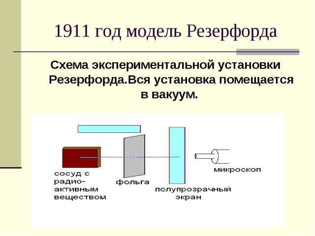 1911 год модель Резерфорда Схема экспериментальной установки Резерфорда.Вся у...