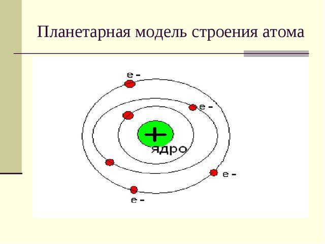 Планетарная модель строения атома