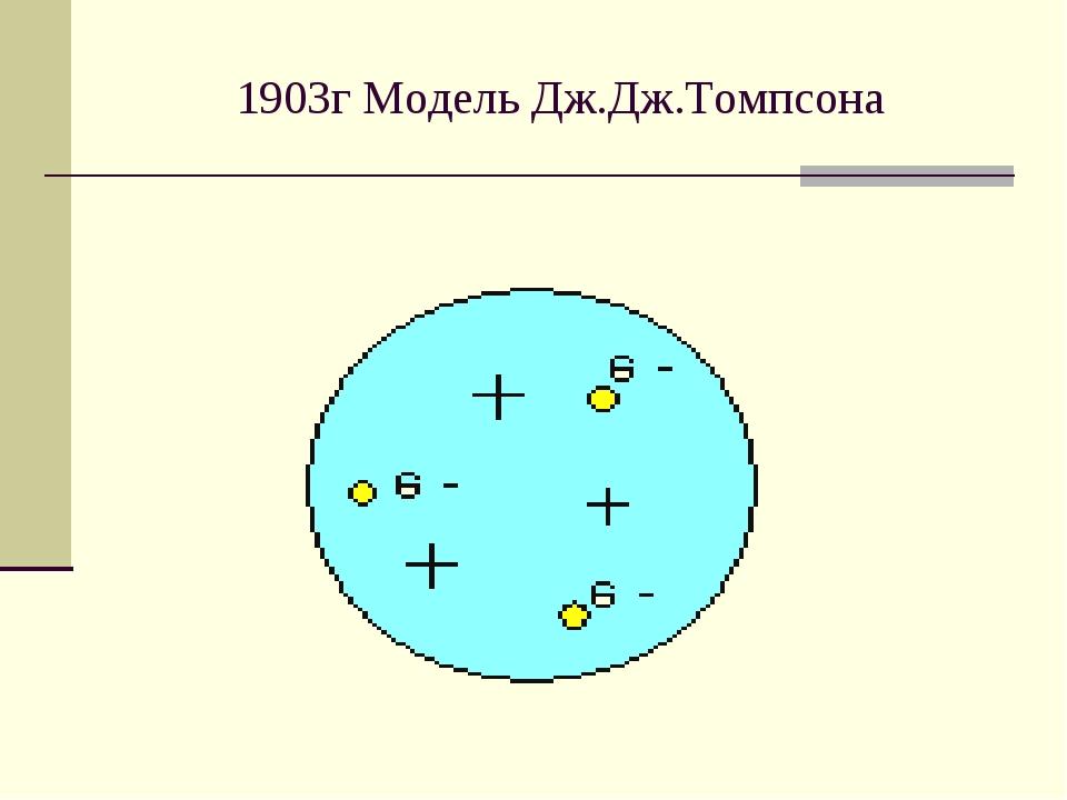1903г Модель Дж.Дж.Томпсона