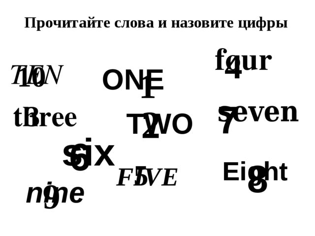 TEN ONE four three six seven Eight TWO FIVE nine 10 1 4 3 6 7 8 2 5 9 Прочита...