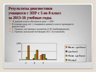 Результаты диагностики учащихся с ЗПР с 5 по 8 класс за 2013-16 учебные годы.