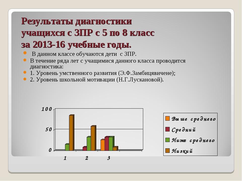 Результаты диагностики учащихся с ЗПР с 5 по 8 класс за 2013-16 учебные годы....