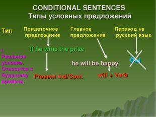 CONDITIONAL SENTENCES Типы условных предложений Тип Придаточное предложение Г