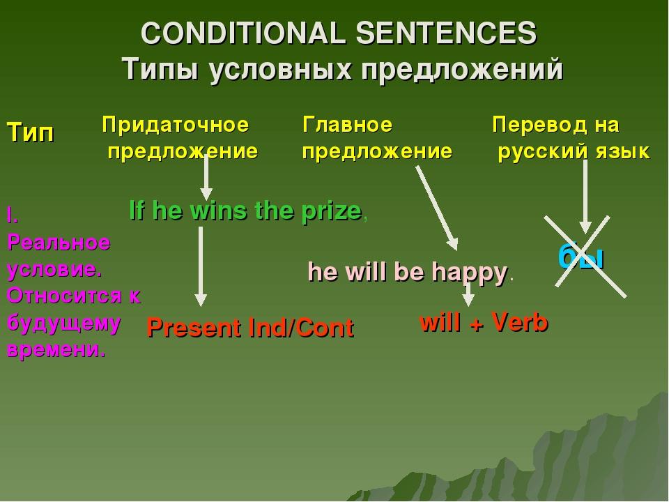 CONDITIONAL SENTENCES Типы условных предложений Тип Придаточное предложение Г...