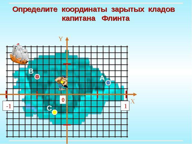Определите координаты зарытых кладов капитана Флинта 0 А В С