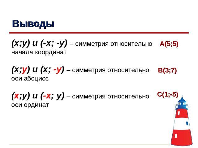 Выводы (x;y) и (-x; -y) – симметрия относительно начала координат (x;y) и (x;...