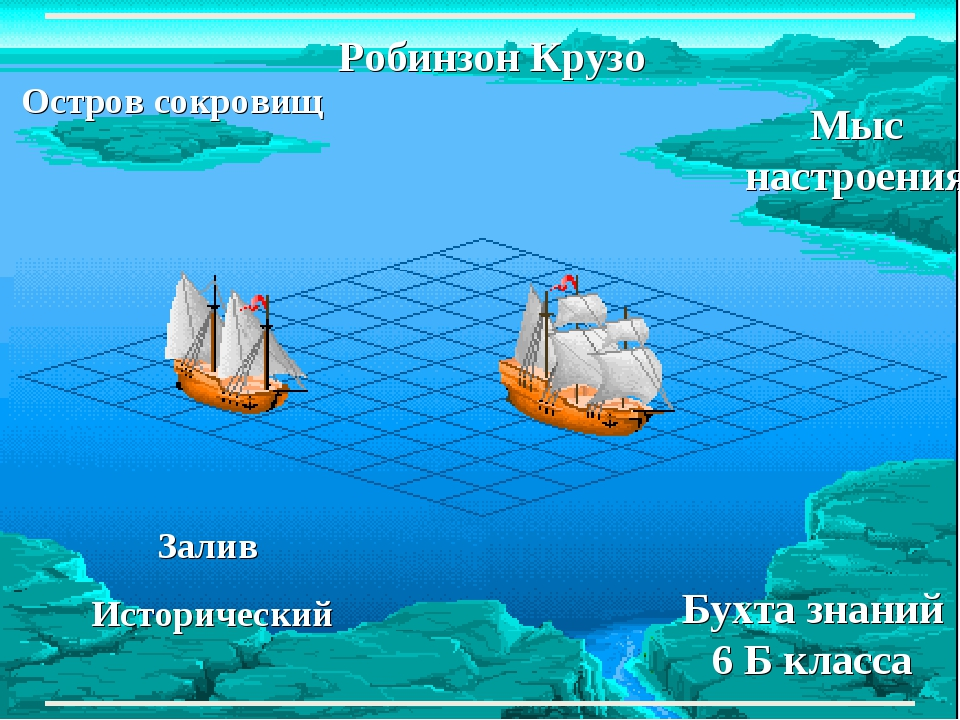 Остров сокровищ Бухта знаний 6 Б класса Робинзон Крузо Залив Исторический Мыс...
