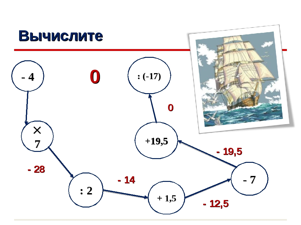 Вычислите + 1,5  7 +19,5 - 4 : 2 - 28 - 14 - 12,5 0 - 7 : (-17) - 19,5 0