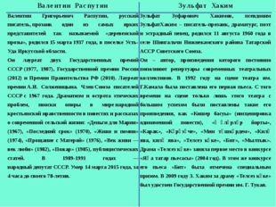 Валентин Распутин ЗульфатХаким Валентин Григорьевич Распутин, русский писател
