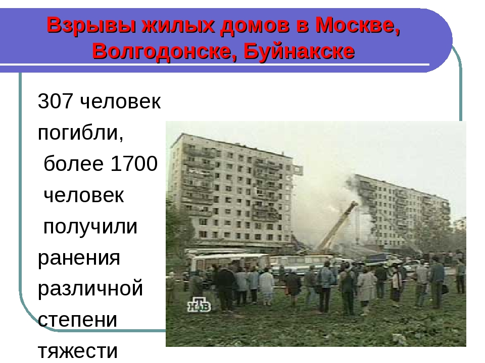 Взрывы жилых домов в Москве, Волгодонске, Буйнакске 307 человек погибли, боле...