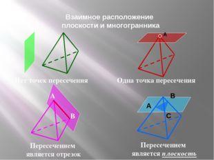 Взаимное расположение плоскости и многогранника В А Нет точек пересечения Од