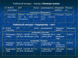 Районный конкурс - пленер «Палитра осени» Районный конкурс «Терроризму – нет»