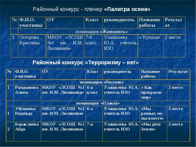 Районный конкурс - пленер «Палитра осени» Районный конкурс «Терроризму – нет»...