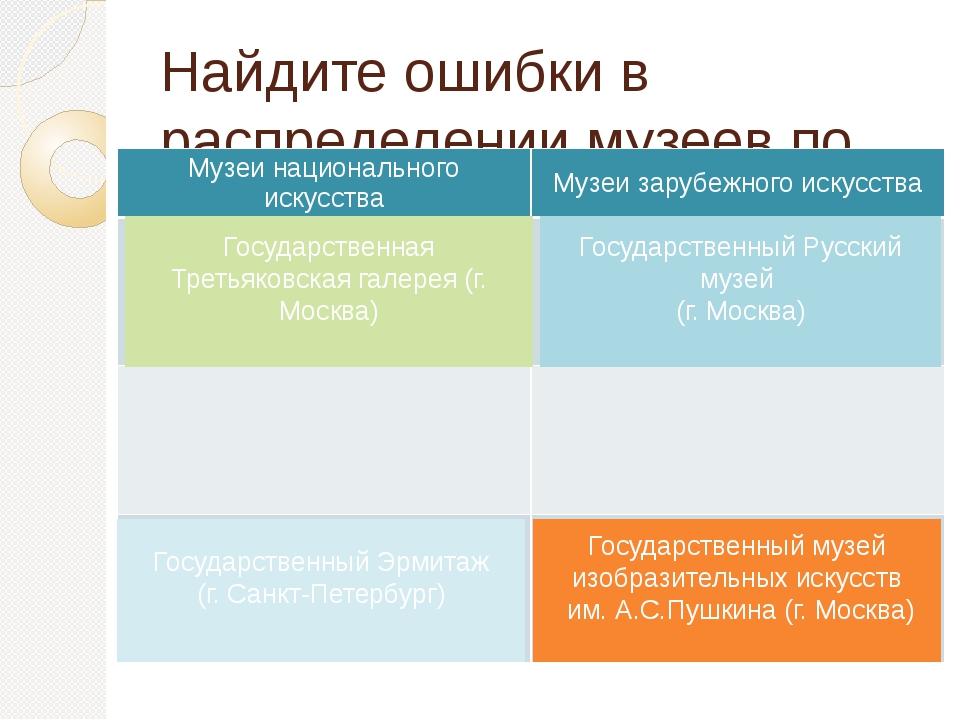 Найдите ошибки в распределении музеев по типу Государственный Русский музей (...