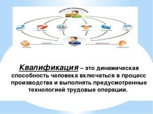 Квалификация – это динамическая способность человека включаться в процесс про