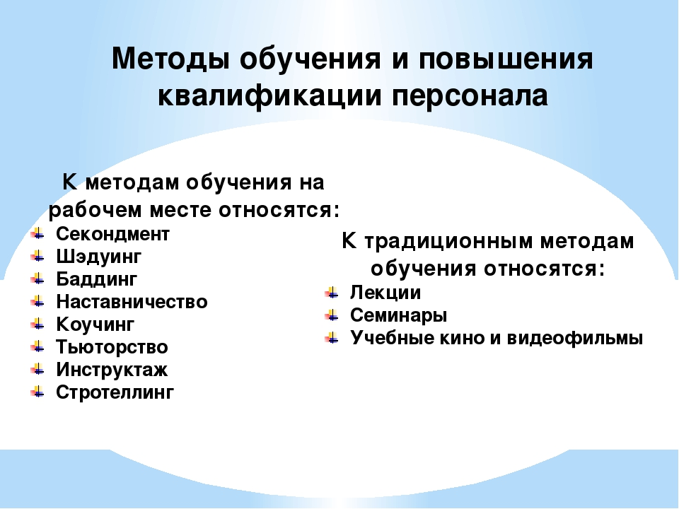 Методы обучения и повышения квалификации персонала К методам обучения на рабо...