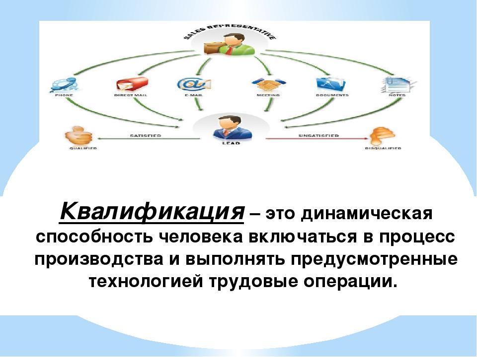 Квалификация – это динамическая способность человека включаться в процесс про...