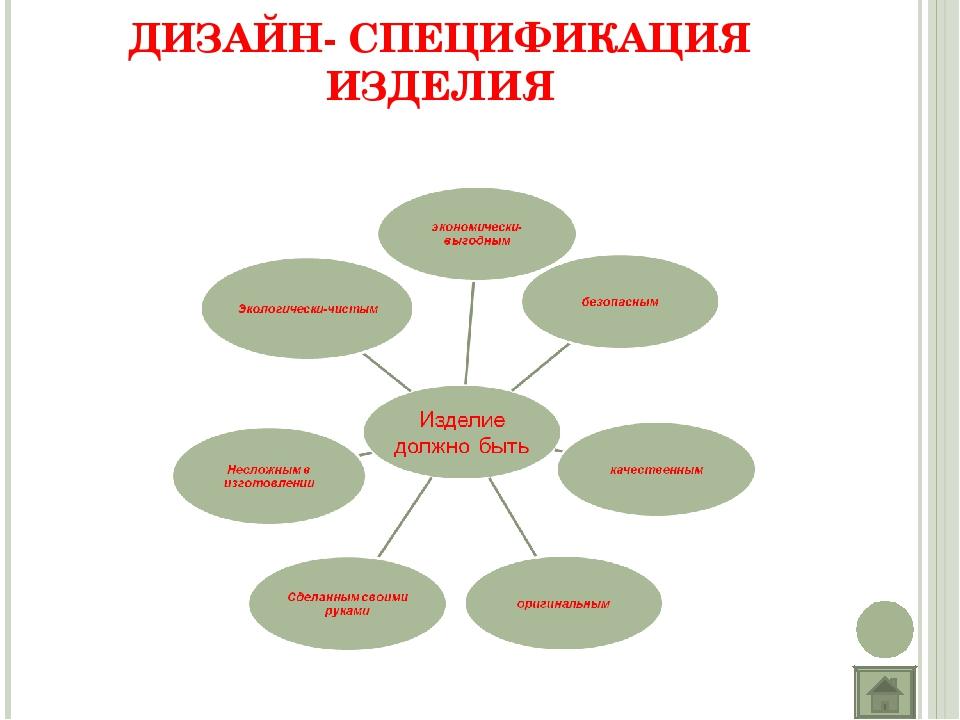 ДИЗАЙН- СПЕЦИФИКАЦИЯ ИЗДЕЛИЯ