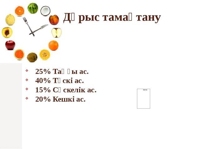 Дұрыс тамақтану 25% Таңғы ас. 40% Түскі ас. 15% Cәскелік ас. 20% Кешкі ас.