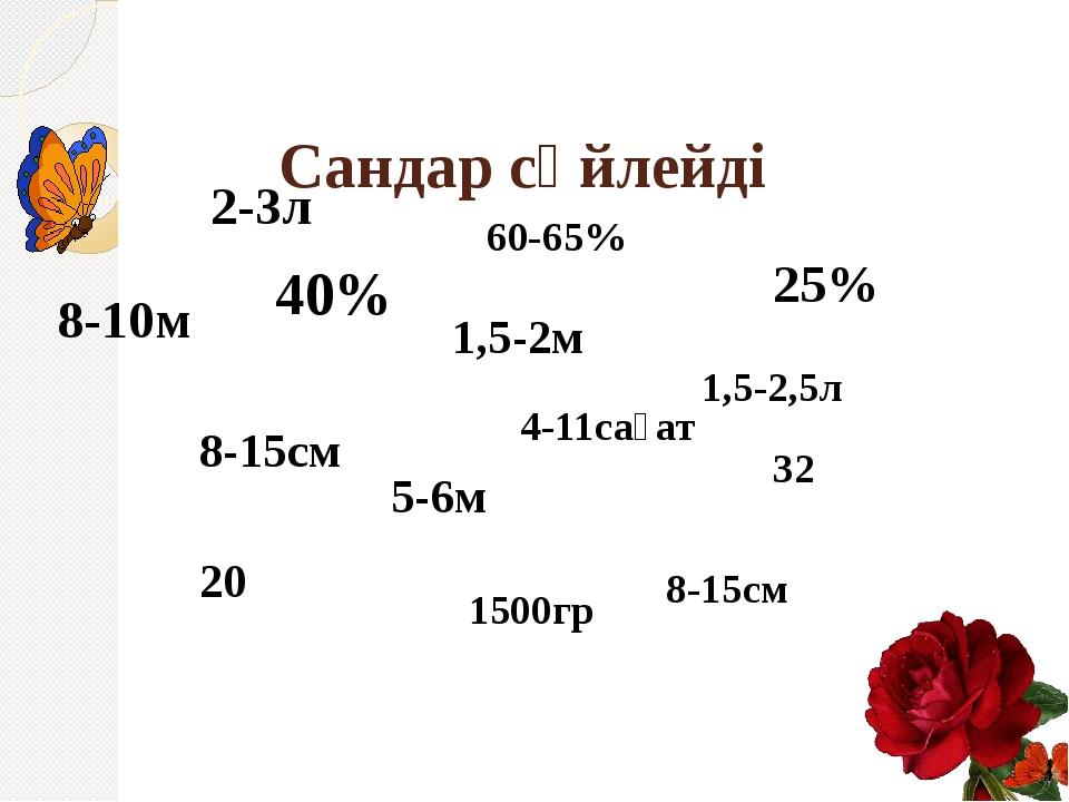 Сандар сөйлейді 8-10м 25% 60-65% 1,5-2,5л 2-3л 40% 8-15см 1,5-2м 5-6м 8-15см...