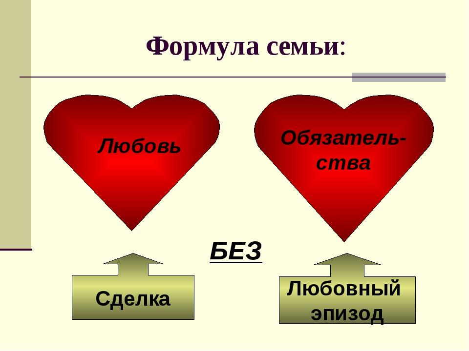 Формула семьи: Обязатель- ства Любовь БЕЗ Сделка Любовный эпизод