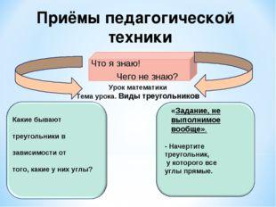 Приёмы педагогической техники Что я знаю! Чего не знаю? Урок математики Тема