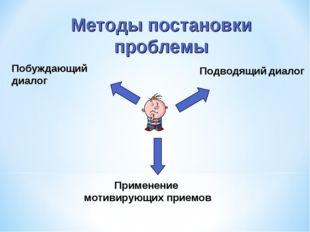 Методы постановки проблемы Побуждающий диалог Подводящий диалог Применение м